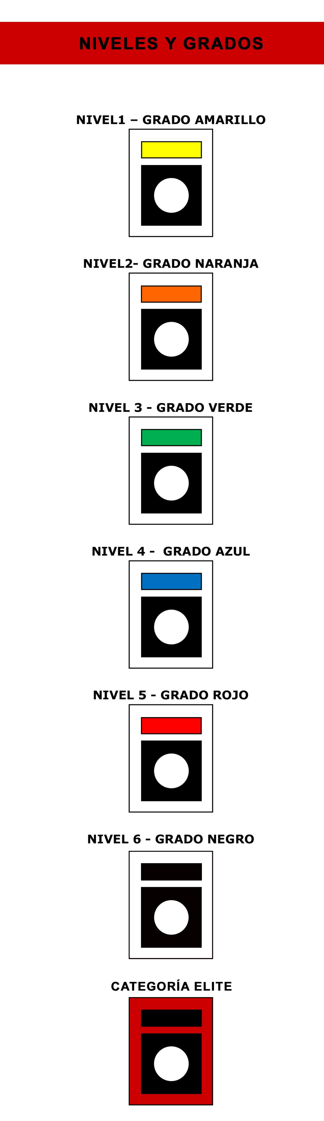 Niveles-y-Grados-1